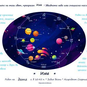 Астро карта за момче