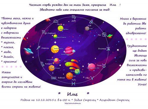 Бебешка / детска астро карта за момиче